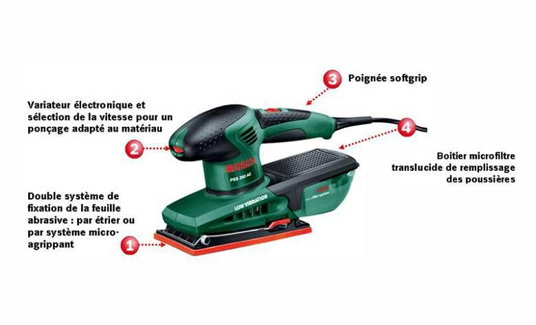 Bosch ponceuse vibrante pss 250 ae 25 abrasifs achat - Ponceuse vibrante bosch ...